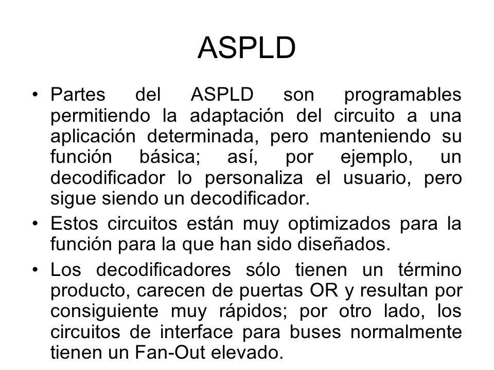 ASPLD