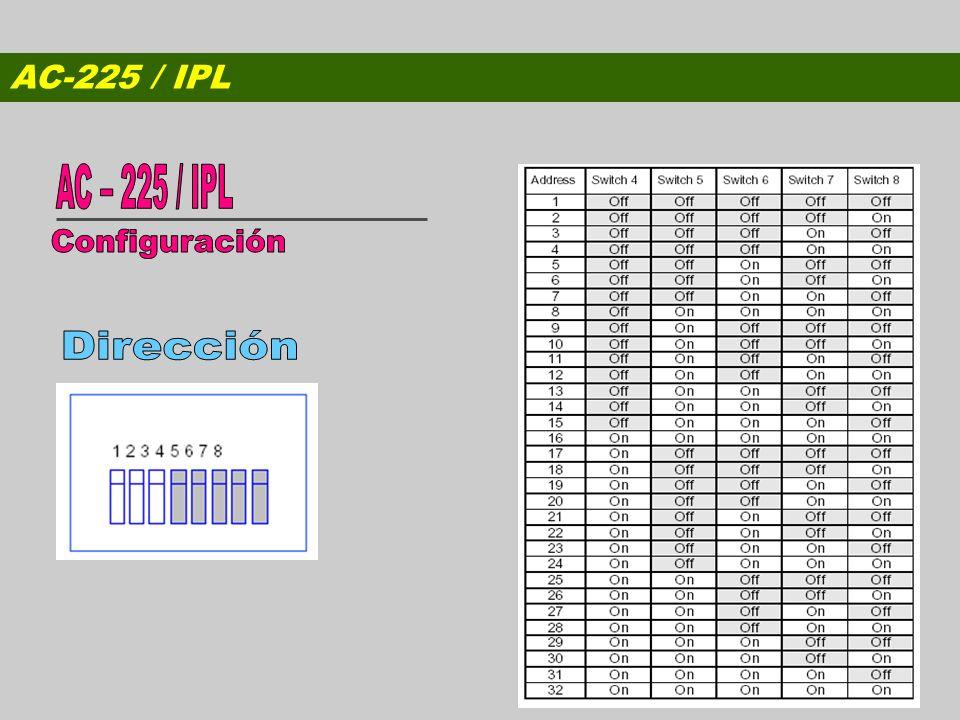 AC-225 / IPL AC – 225 / IPL Configuración Dirección