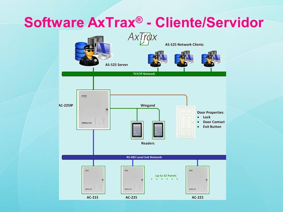 Software AxTrax® - Cliente/Servidor