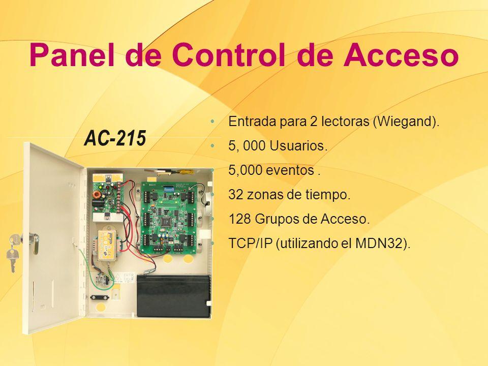 Panel de Control de Acceso