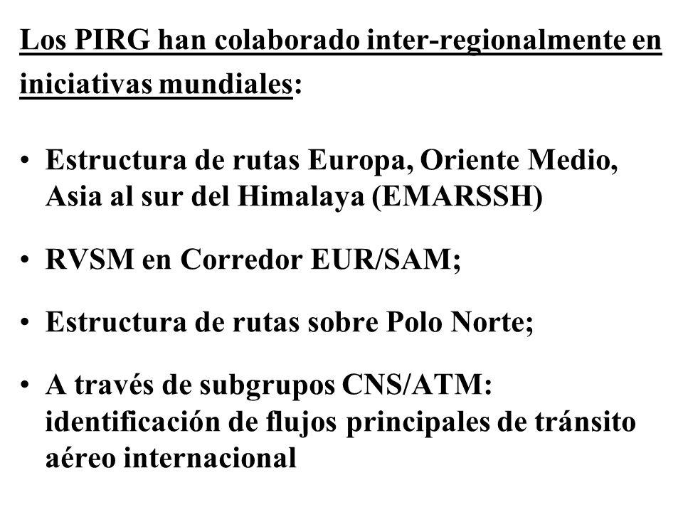 Los PIRG han colaborado inter-regionalmente en iniciativas mundiales: