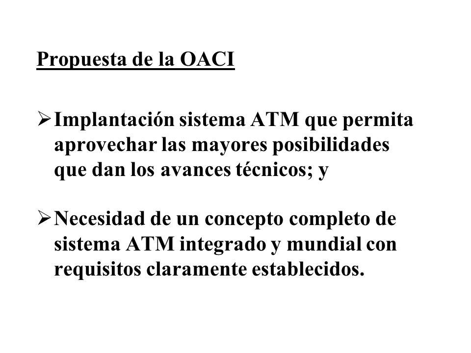 Propuesta de la OACI Implantación sistema ATM que permita aprovechar las mayores posibilidades que dan los avances técnicos; y.