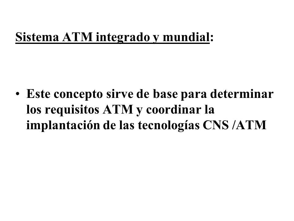 Sistema ATM integrado y mundial: