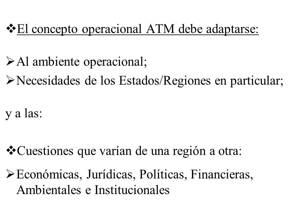 El concepto operacional ATM debe adaptarse: Al ambiente operacional;