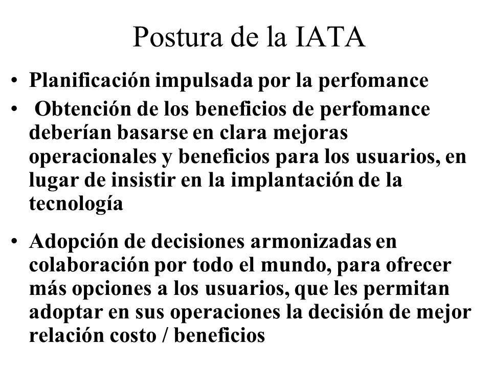 Postura de la IATA Planificación impulsada por la perfomance