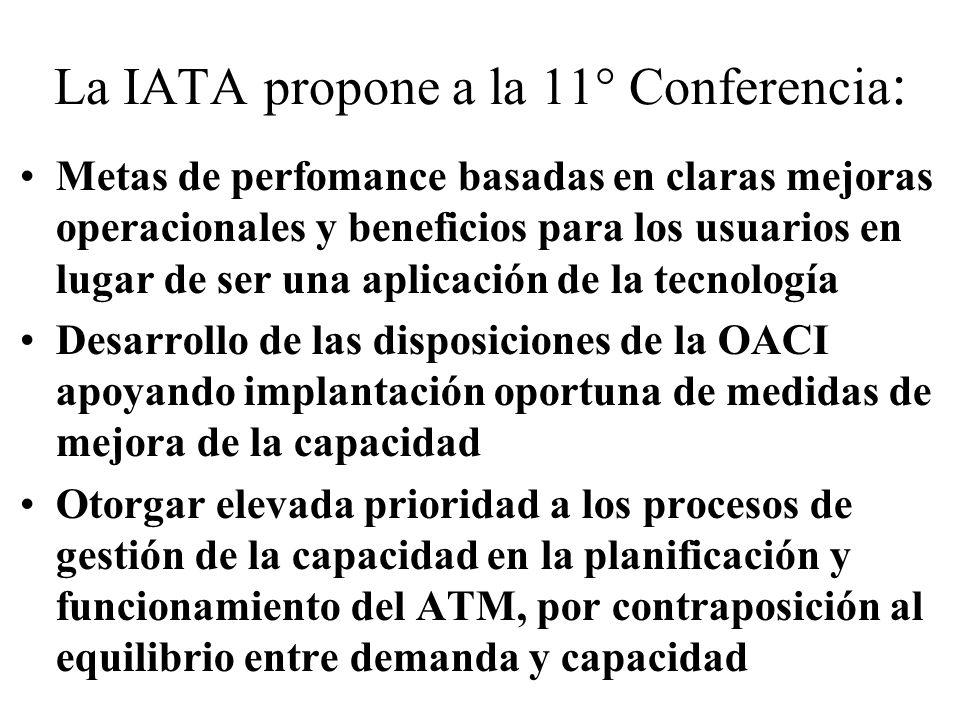 La IATA propone a la 11° Conferencia: