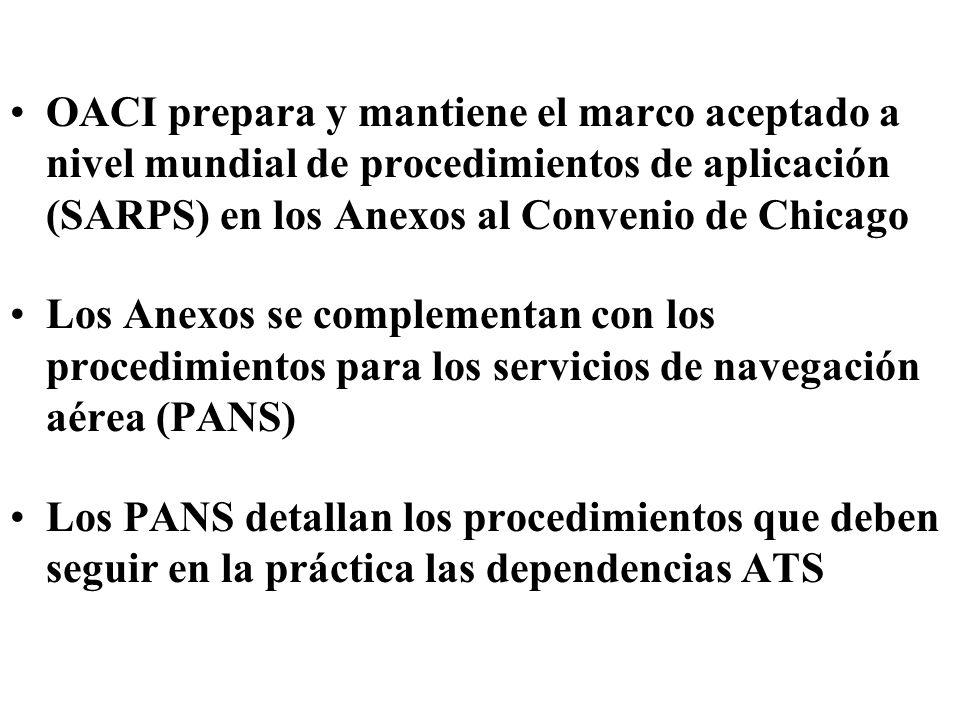OACI prepara y mantiene el marco aceptado a nivel mundial de procedimientos de aplicación (SARPS) en los Anexos al Convenio de Chicago