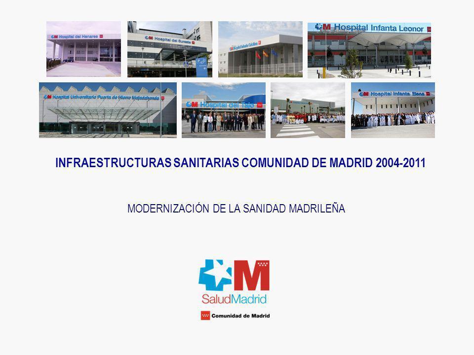 MODERNIZACIÓN DE LA SANIDAD MADRILEÑA