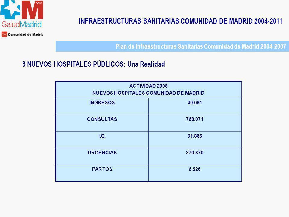 NUEVOS HOSPITALES COMUNIDAD DE MADRID
