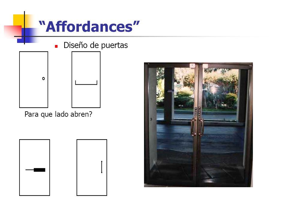 Affordances Diseño de puertas Para que lado abren