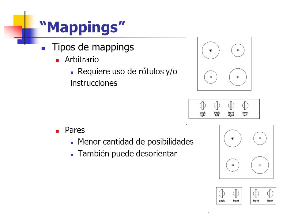 Mappings Tipos de mappings Arbitrario Requiere uso de rótulos y/o