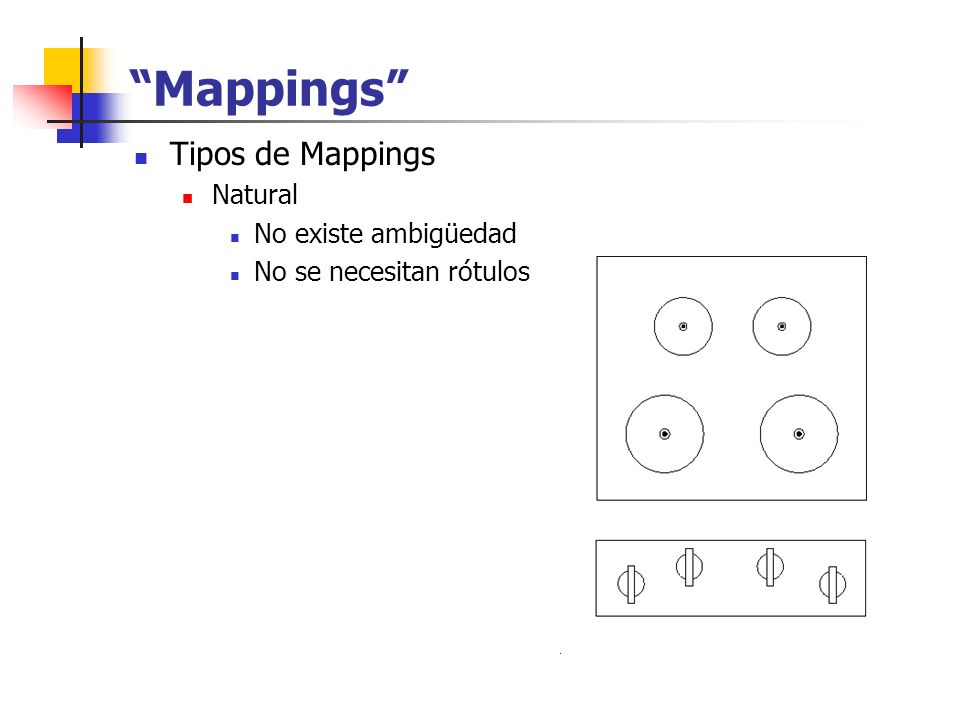 Mappings Tipos de Mappings Natural No existe ambigüedad