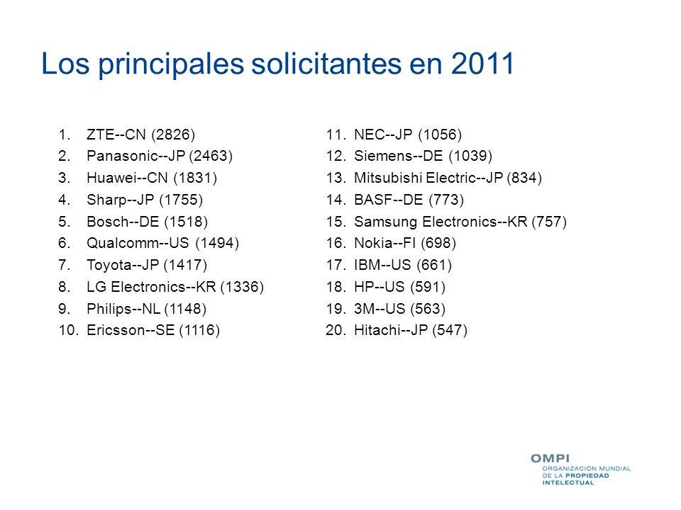Los principales solicitantes en 2011