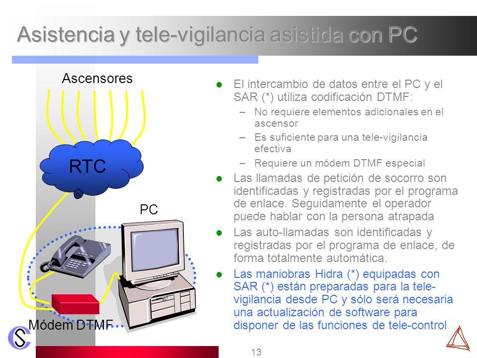 Asistencia y tele-vigilancia asistida con PC