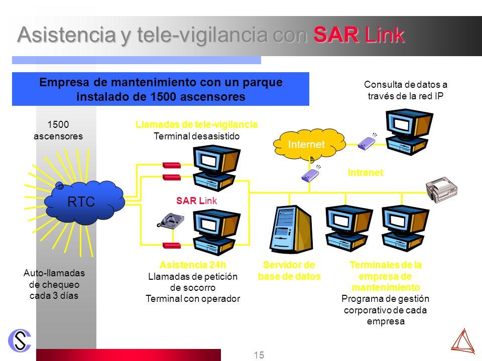 Asistencia y tele-vigilancia con SAR Link