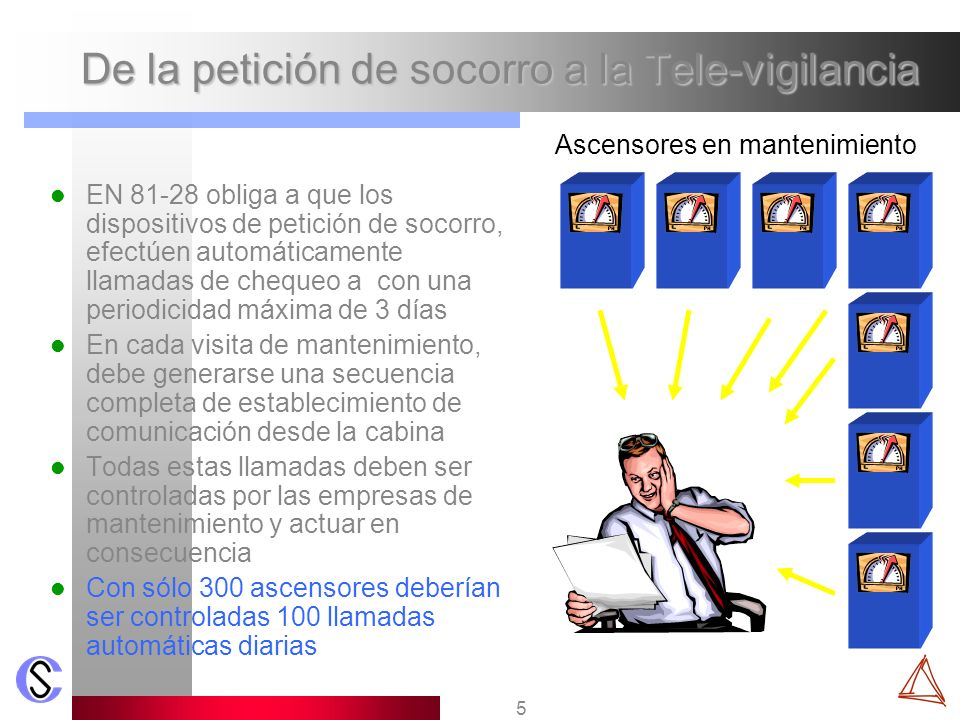 De la petición de socorro a la Tele-vigilancia