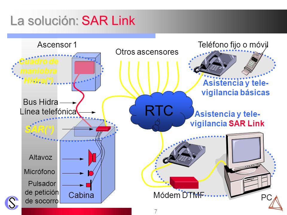 Asistencia y tele-vigilancia básicas