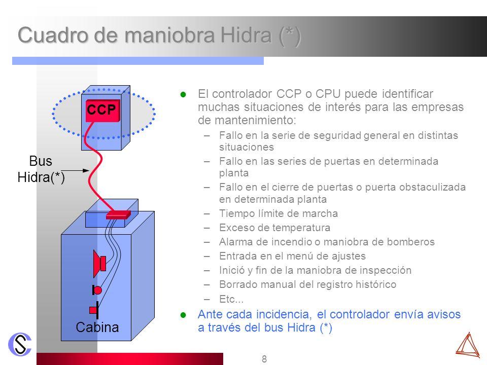 Cuadro de maniobra Hidra (*)