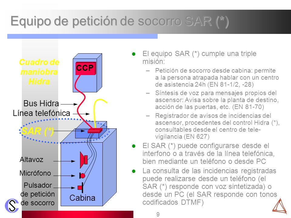 Equipo de petición de socorro SAR (*)