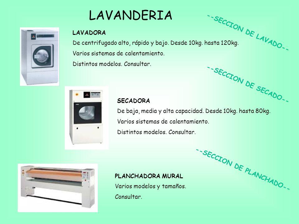 LAVANDERIA --SECCION DE LAVADO-- --SECCION DE SECADO--