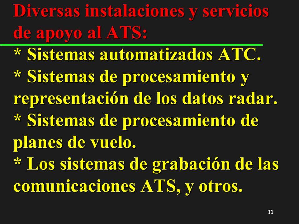 Diversas instalaciones y servicios de apoyo al ATS: