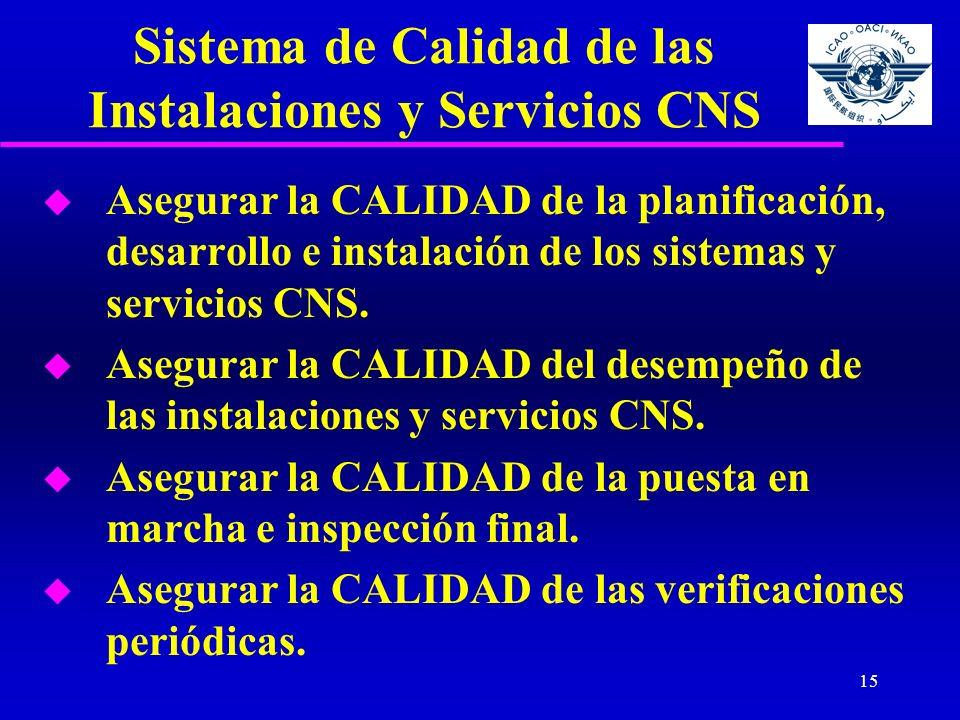 Sistema de Calidad de las Instalaciones y Servicios CNS