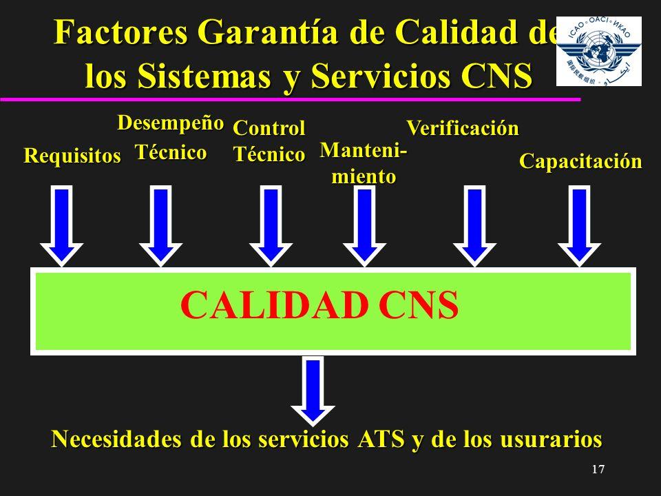 Factores Garantía de Calidad de los Sistemas y Servicios CNS