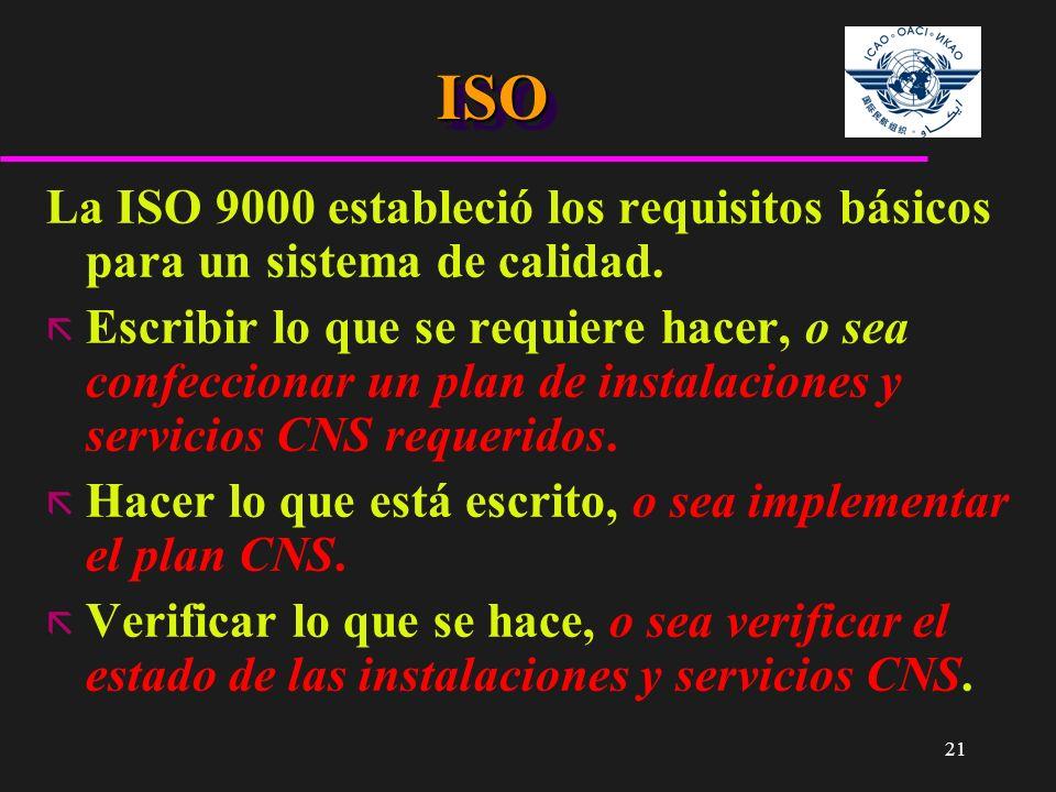 ISO La ISO 9000 estableció los requisitos básicos para un sistema de calidad.