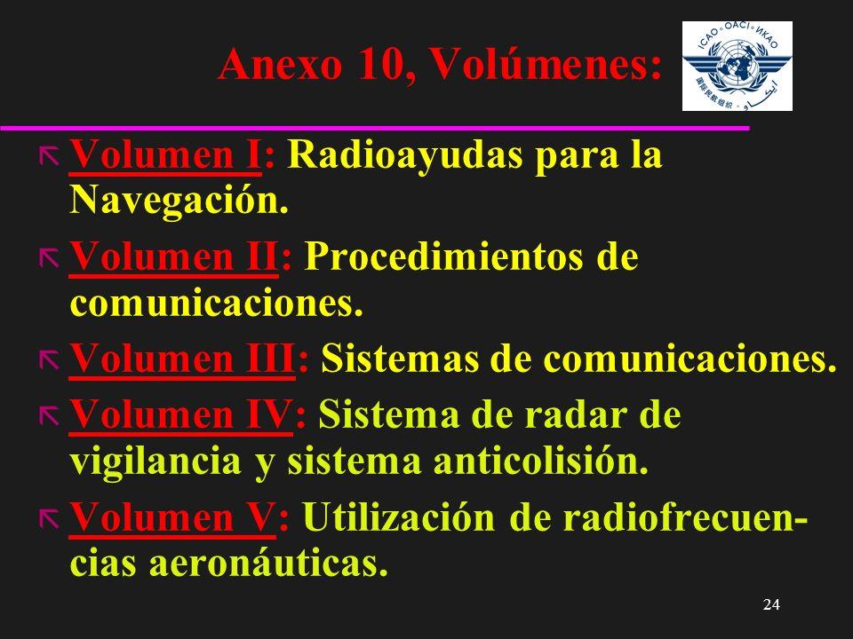 Anexo 10, Volúmenes: Volumen I: Radioayudas para la Navegación.