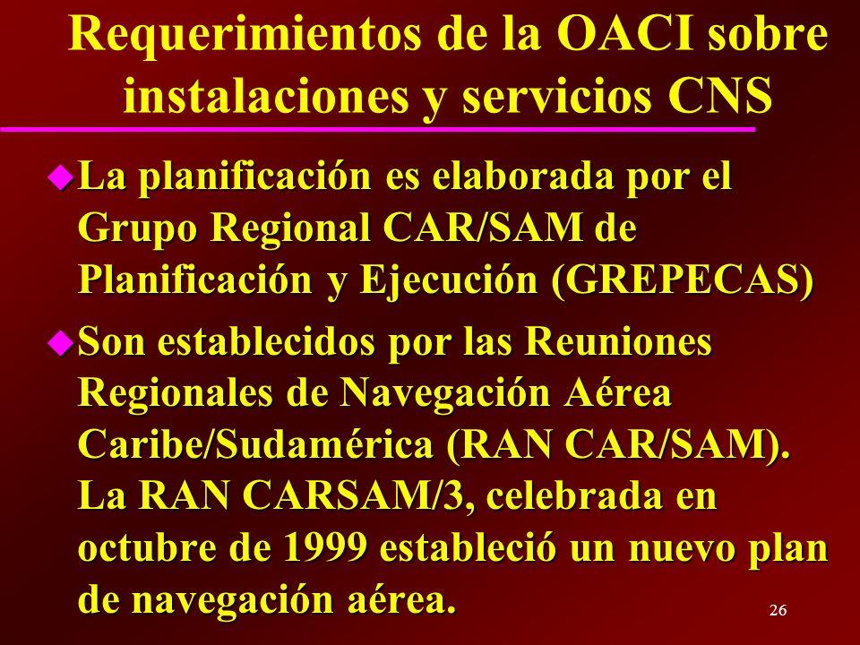 Requerimientos de la OACI sobre instalaciones y servicios CNS