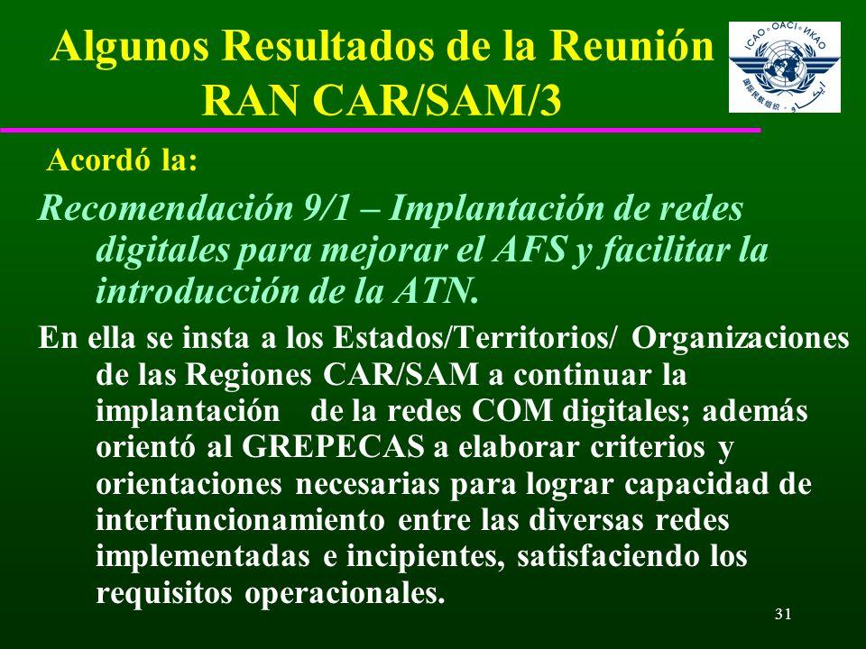 Algunos Resultados de la Reunión RAN CAR/SAM/3