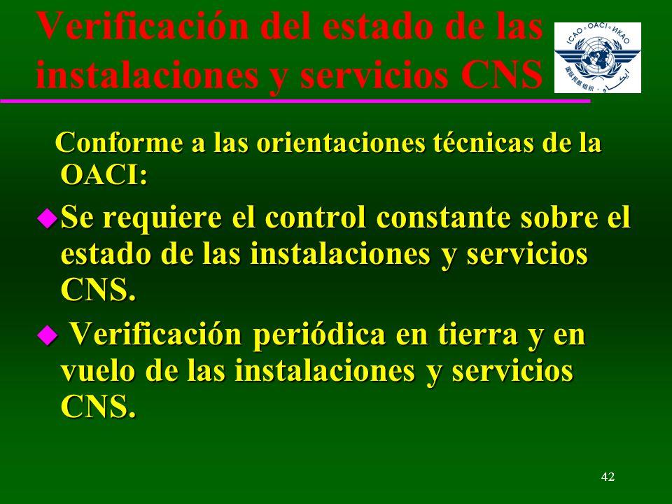 Verificación del estado de las instalaciones y servicios CNS