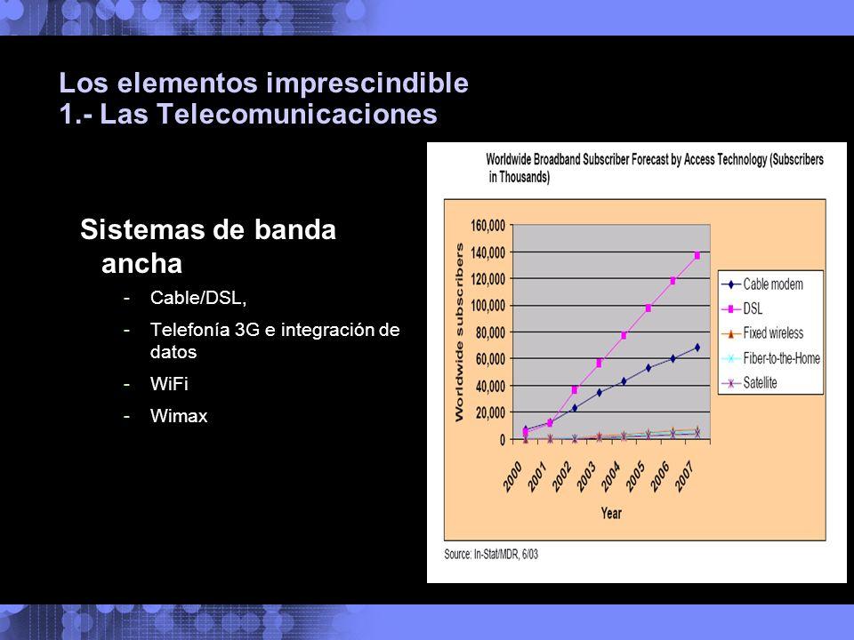 Los elementos imprescindible 1.- Las Telecomunicaciones