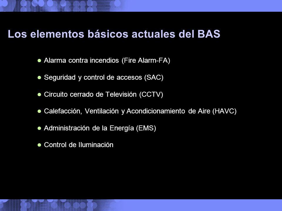 Los elementos básicos actuales del BAS