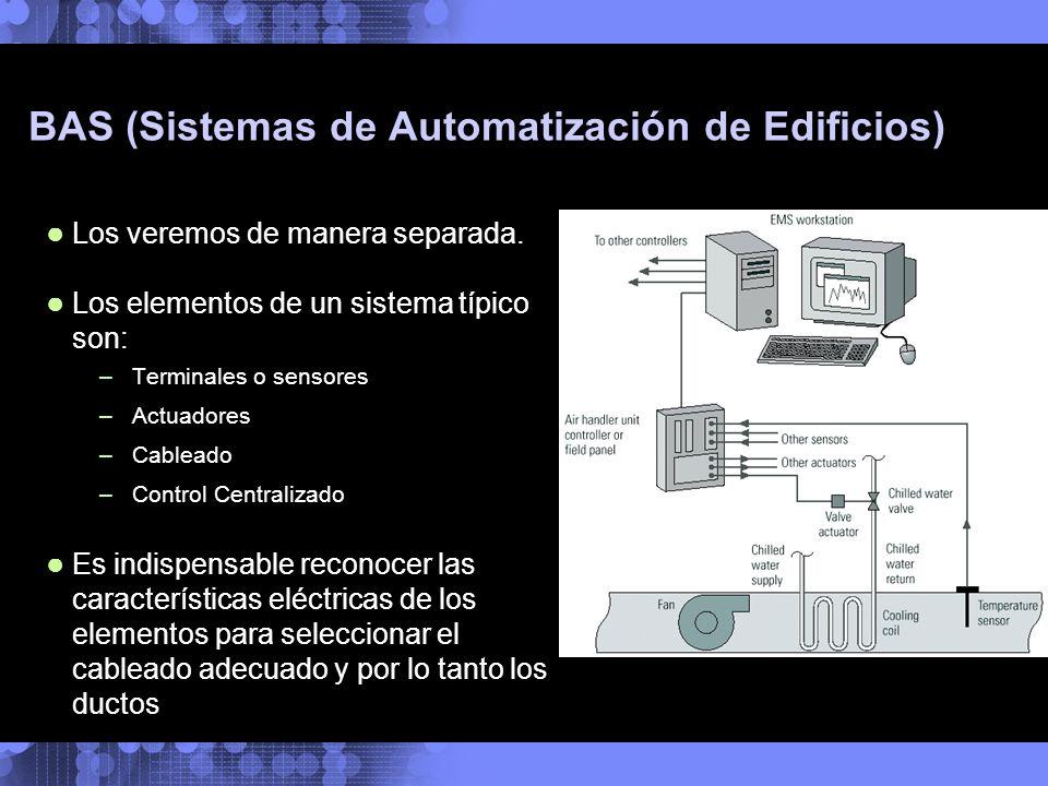 BAS (Sistemas de Automatización de Edificios)