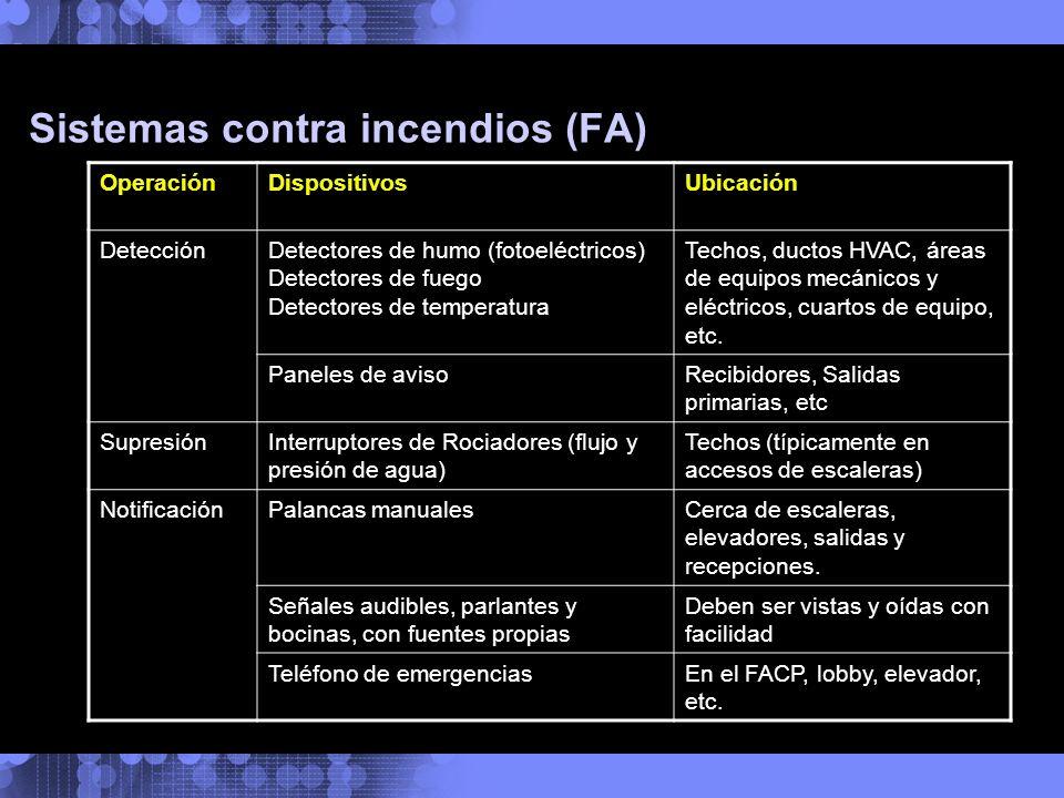 Sistemas contra incendios (FA)