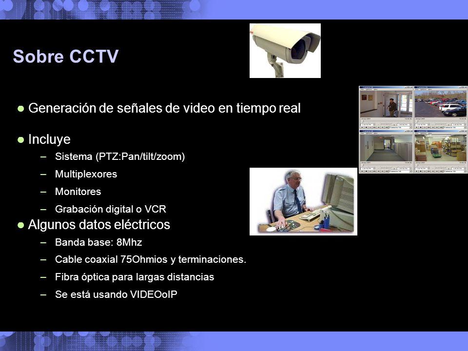 Sobre CCTV Generación de señales de video en tiempo real Incluye