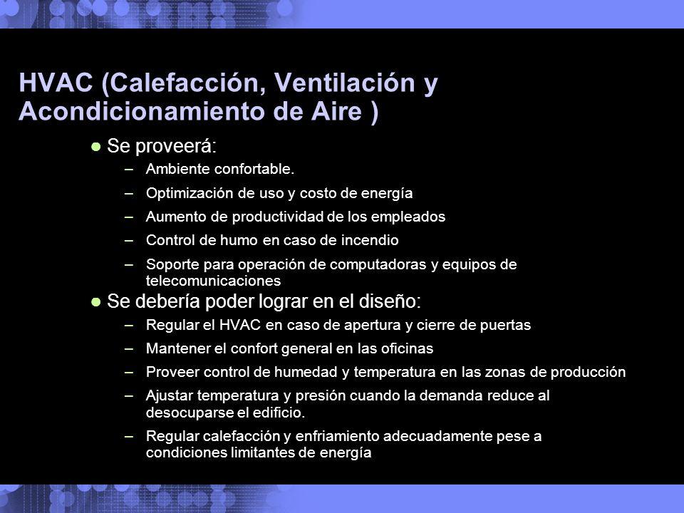 HVAC (Calefacción, Ventilación y Acondicionamiento de Aire )