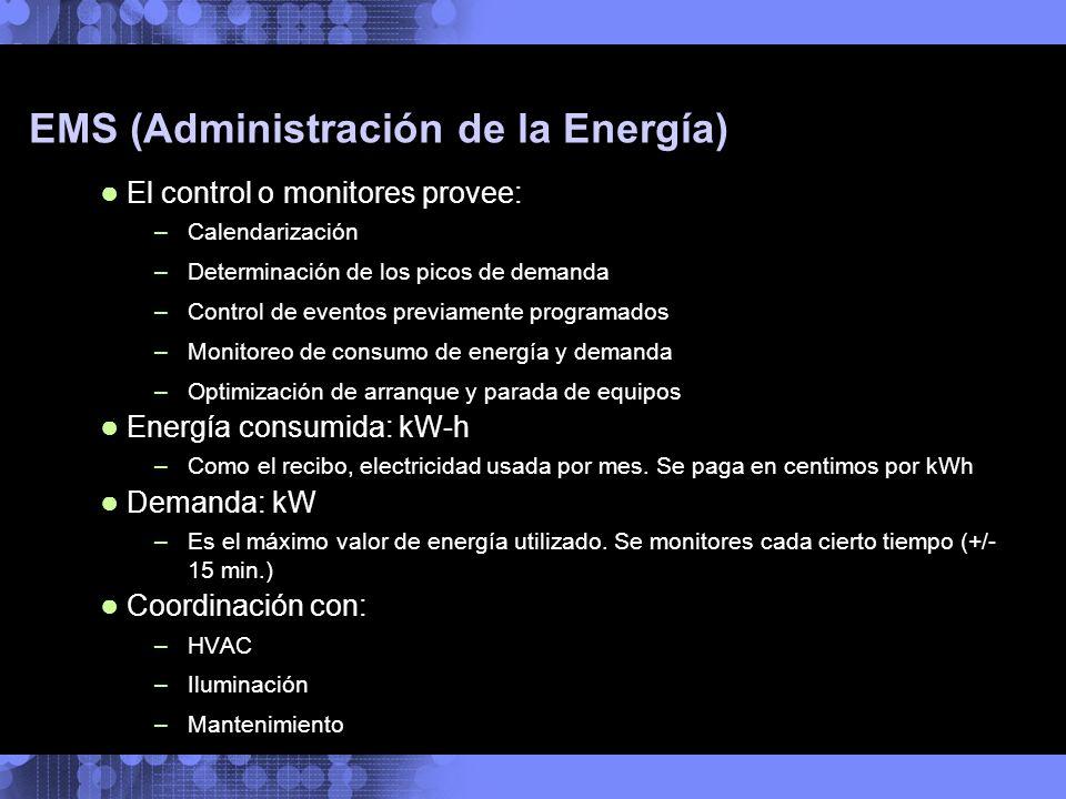 EMS (Administración de la Energía)