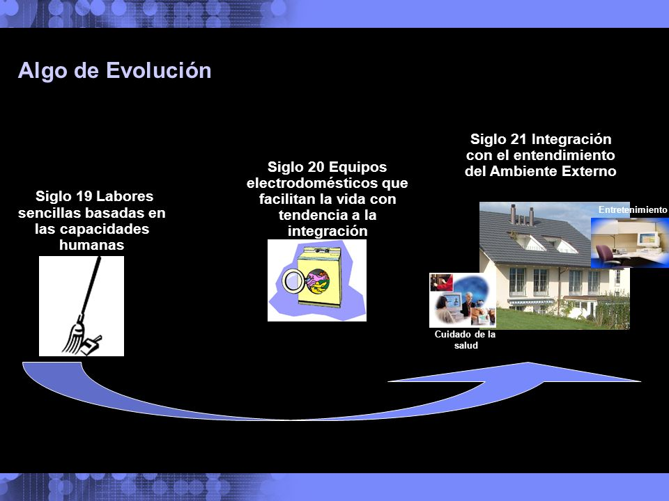 Siglo 21 Integración con el entendimiento del Ambiente Externo