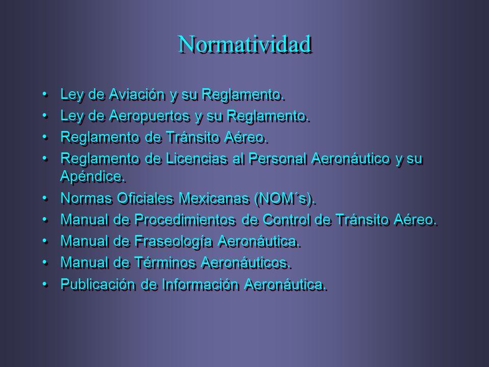 Normatividad Ley de Aviación y su Reglamento.