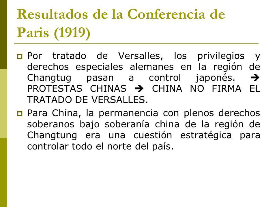 Resultados de la Conferencia de Paris (1919)