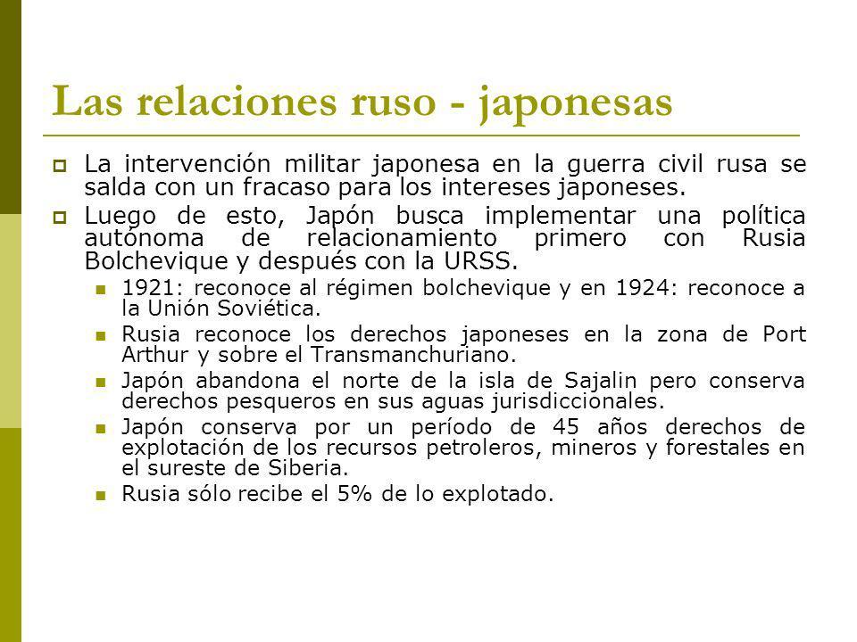 Las relaciones ruso - japonesas