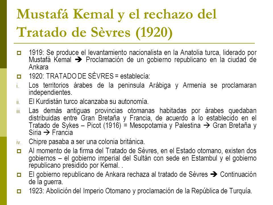 Mustafá Kemal y el rechazo del Tratado de Sèvres (1920)