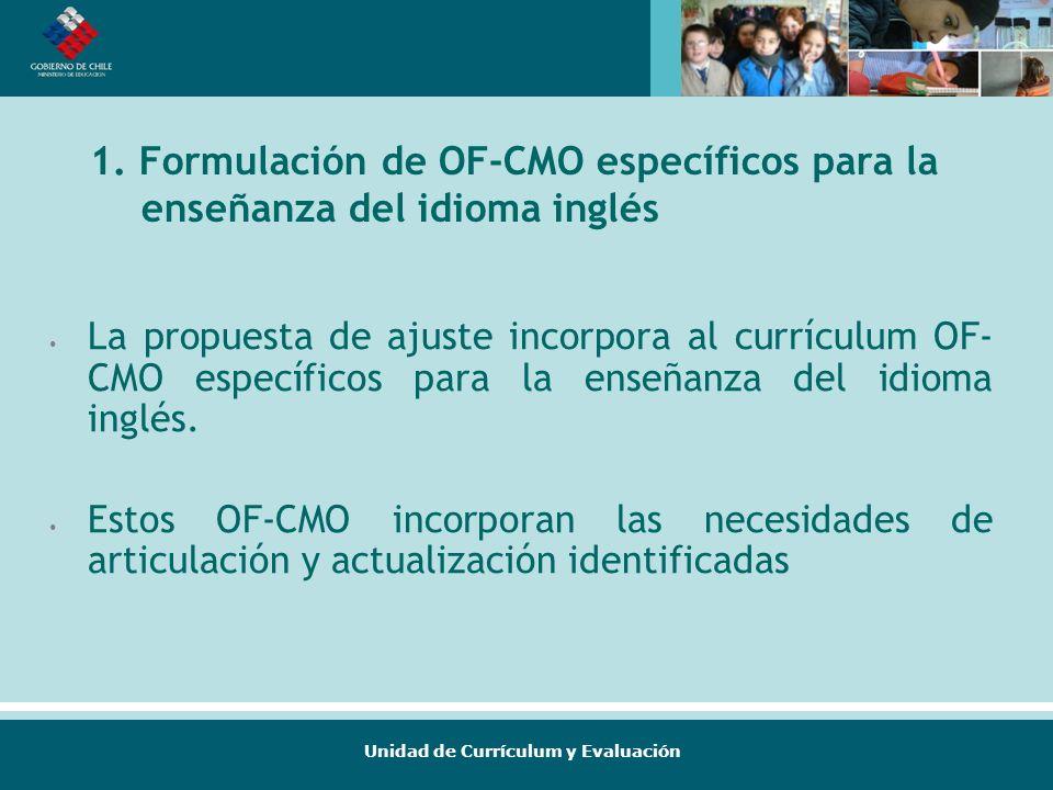 1. Formulación de OF-CMO específicos para la enseñanza del idioma inglés