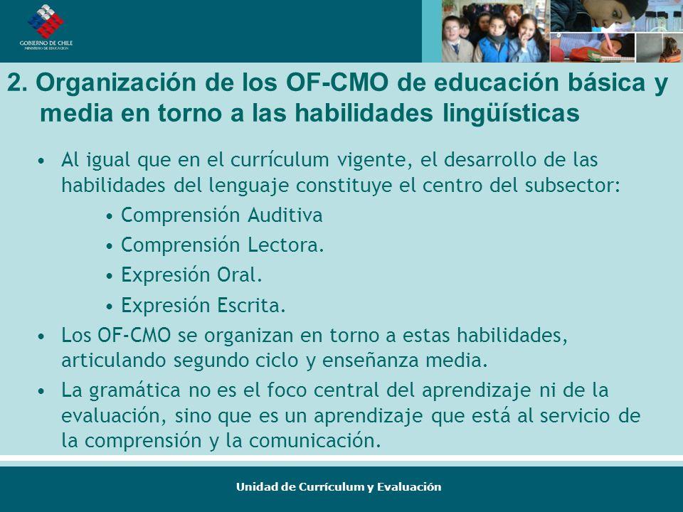 2. Organización de los OF-CMO de educación básica y media en torno a las habilidades lingüísticas