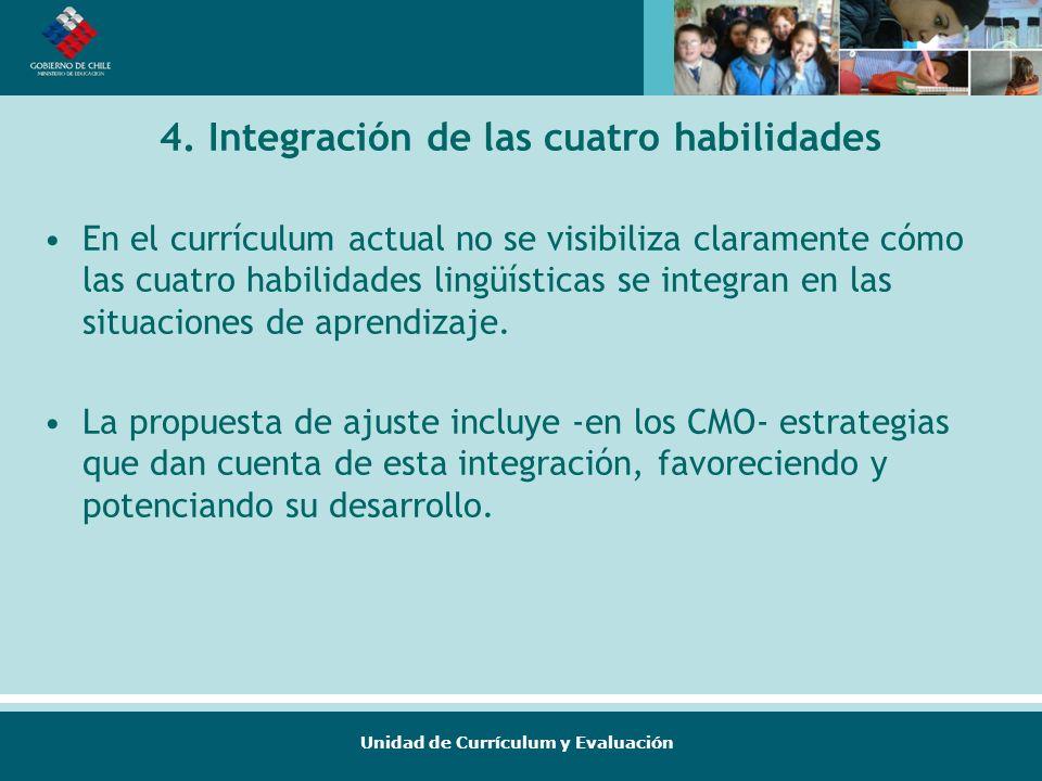 4. Integración de las cuatro habilidades