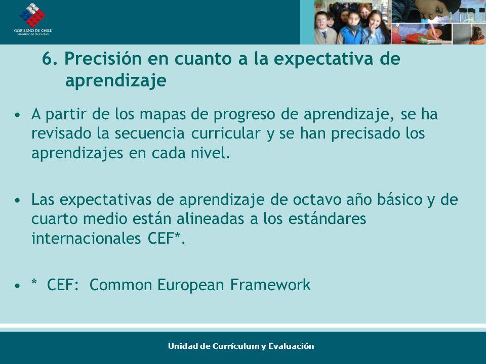 6. Precisión en cuanto a la expectativa de aprendizaje