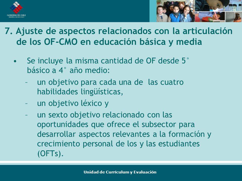 7. Ajuste de aspectos relacionados con la articulación de los OF-CMO en educación básica y media
