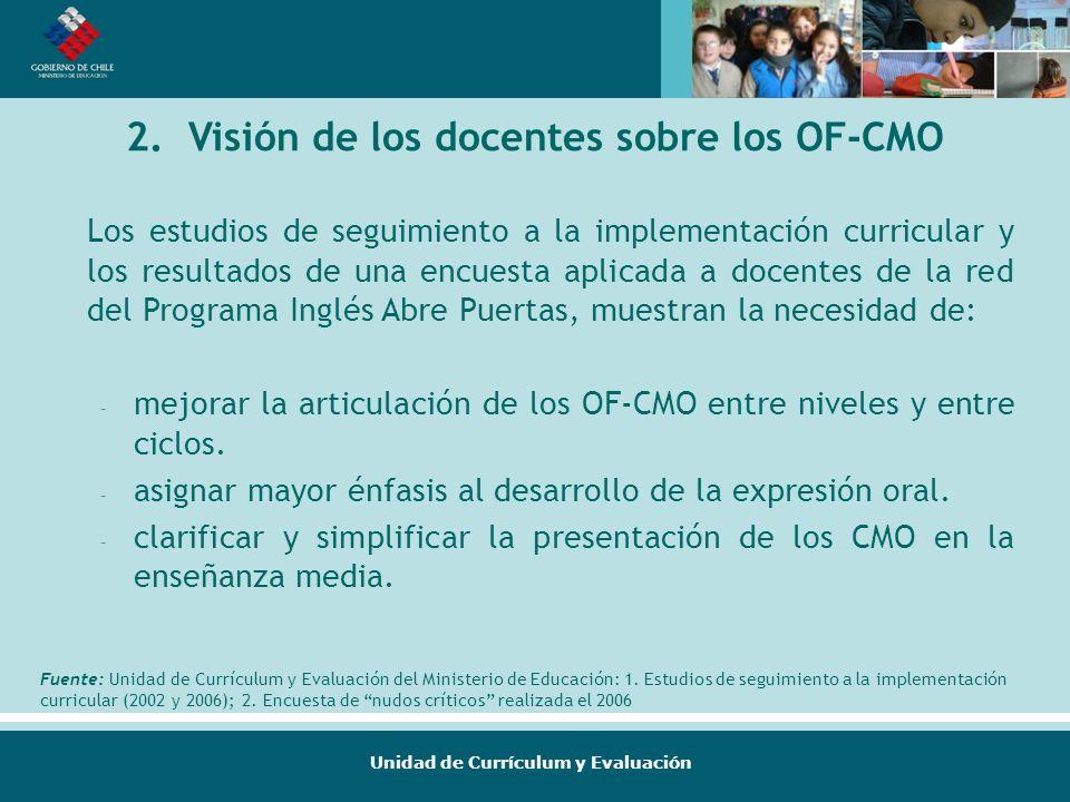 2. Visión de los docentes sobre los OF-CMO